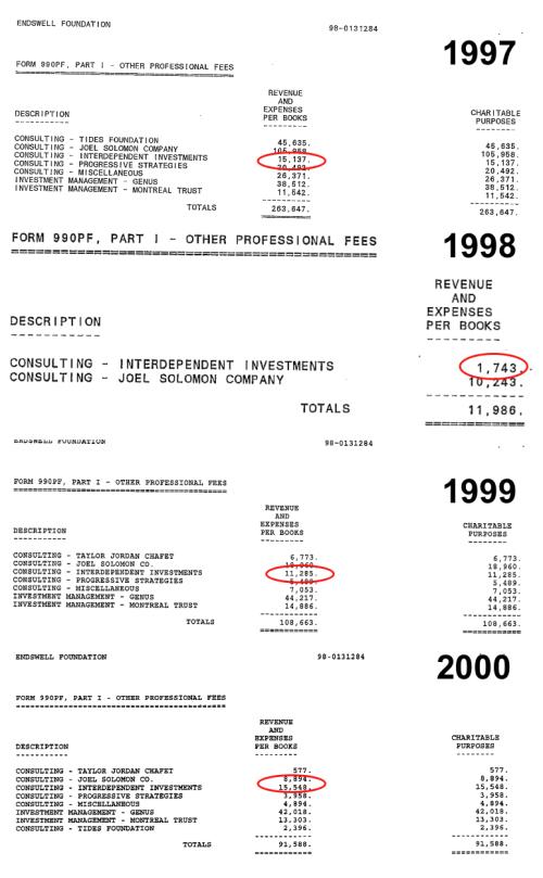 VV IIL Ltd. 1997 - 2000