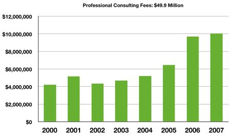 1 Fig NRDC Consulting $US 49.8 Million