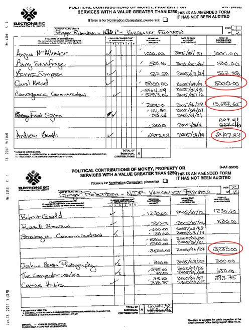 5 Gregor NDP Disclosure pg1