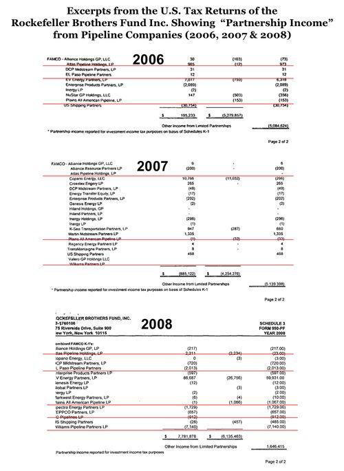 RBF Inc. Pipeline Companies bit