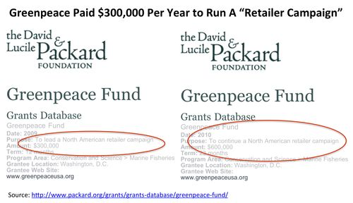 Greenpeace Paid $300,000 Per Year