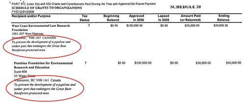 RBF 2006 WCELRF Pembina $200,000