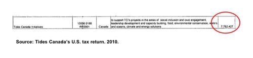TCF TCIS $7,762,427 border & rcirc