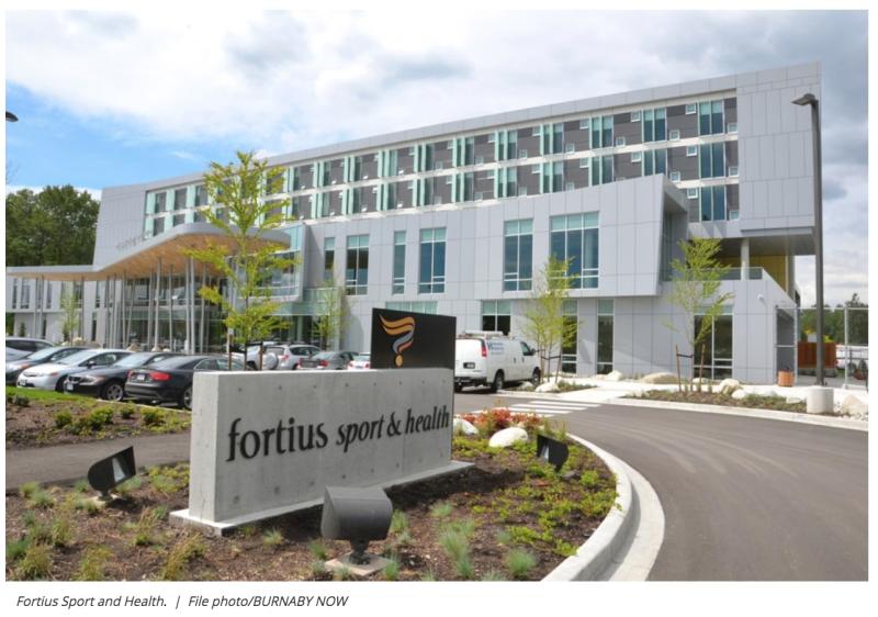 Fortius Sport Centre